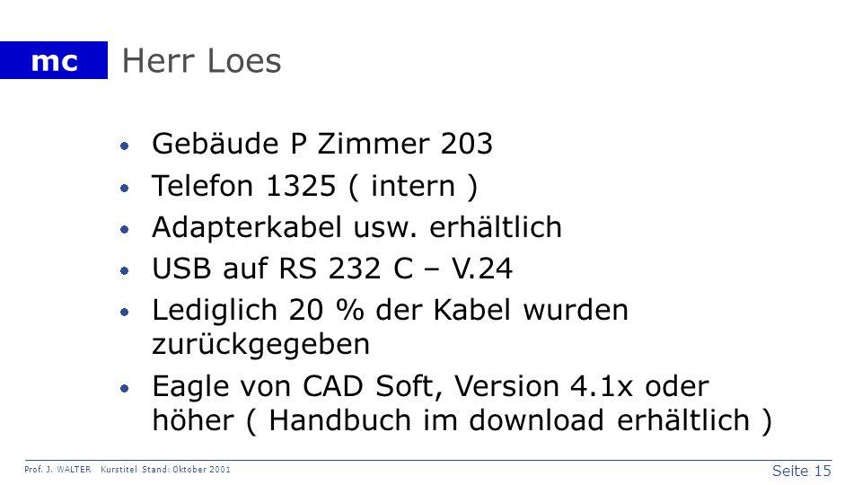 Herr Loes Gebäude P Zimmer 203 Telefon 1325 ( intern )
