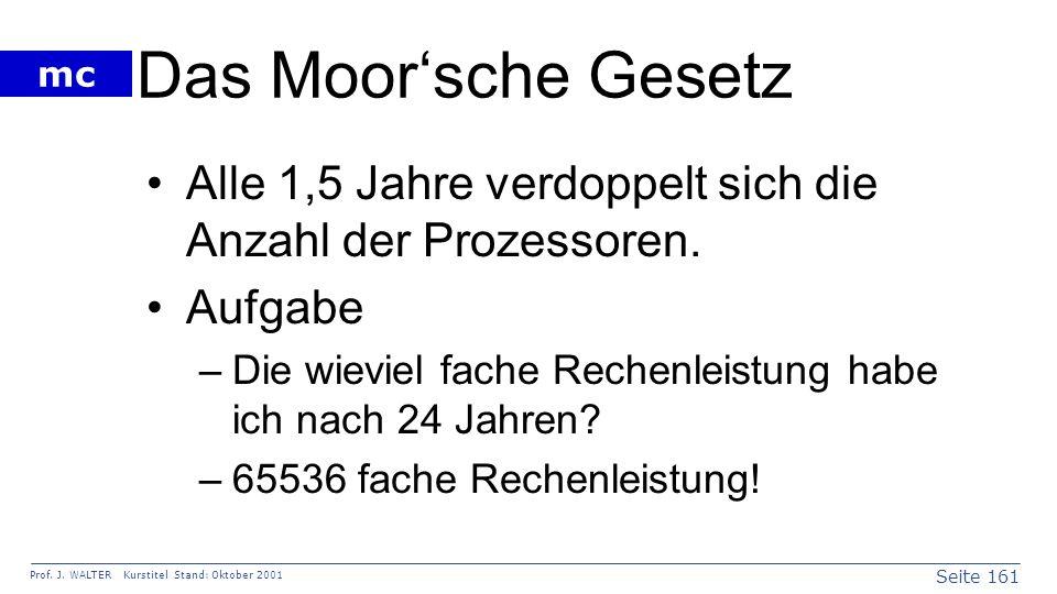 Das Moor'sche Gesetz Alle 1,5 Jahre verdoppelt sich die Anzahl der Prozessoren. Aufgabe. Die wieviel fache Rechenleistung habe ich nach 24 Jahren