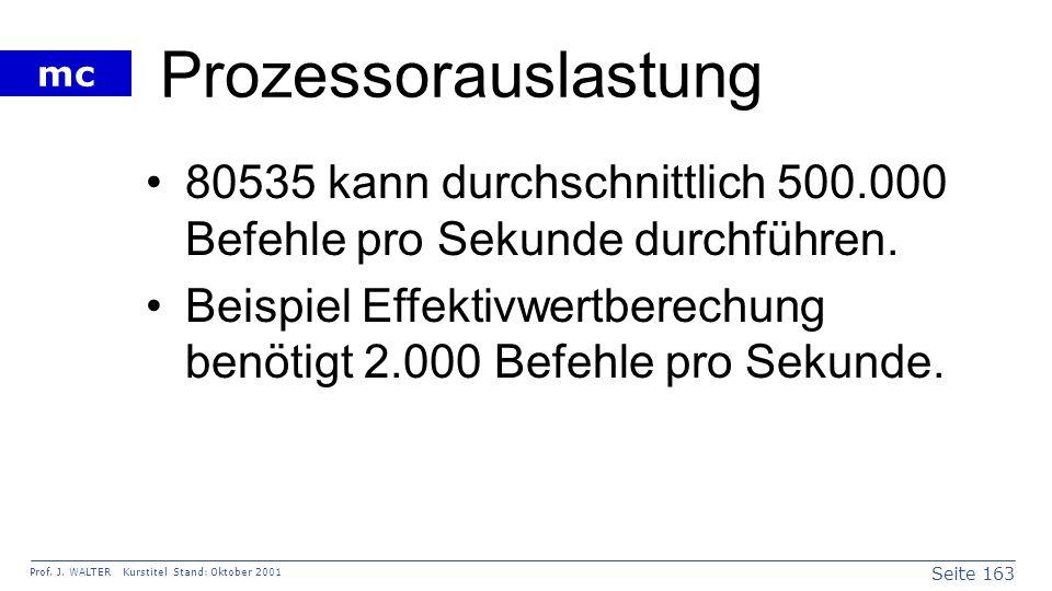 Prozessorauslastung80535 kann durchschnittlich 500.000 Befehle pro Sekunde durchführen.