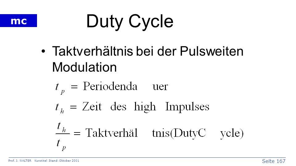 Duty Cycle Taktverhältnis bei der Pulsweiten Modulation