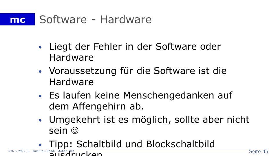 Software - Hardware Liegt der Fehler in der Software oder Hardware