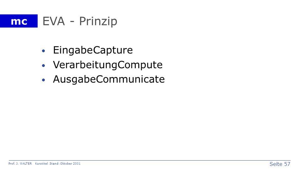 EVA - Prinzip Eingabe Capture Verarbeitung Compute Ausgabe Communicate
