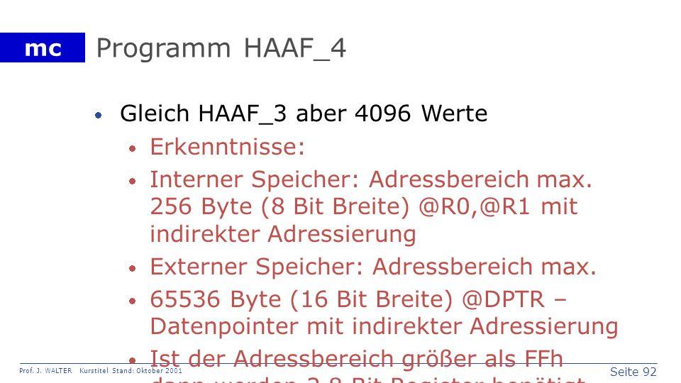 Programm HAAF_4 Gleich HAAF_3 aber 4096 Werte Erkenntnisse:
