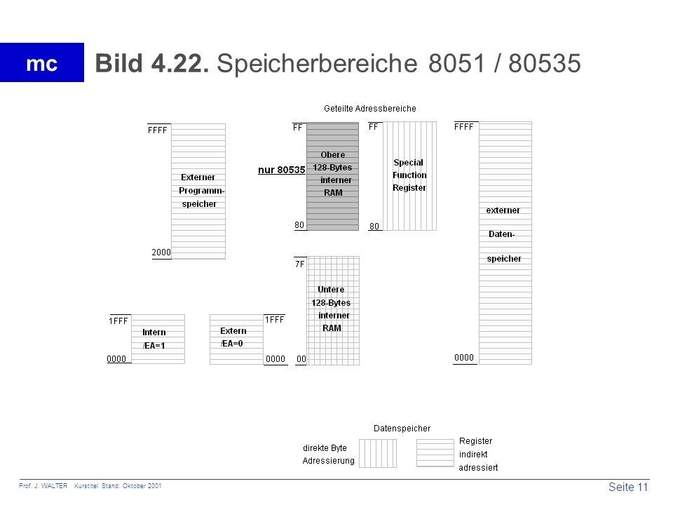 Bild 4.22. Speicherbereiche 8051 / 80535