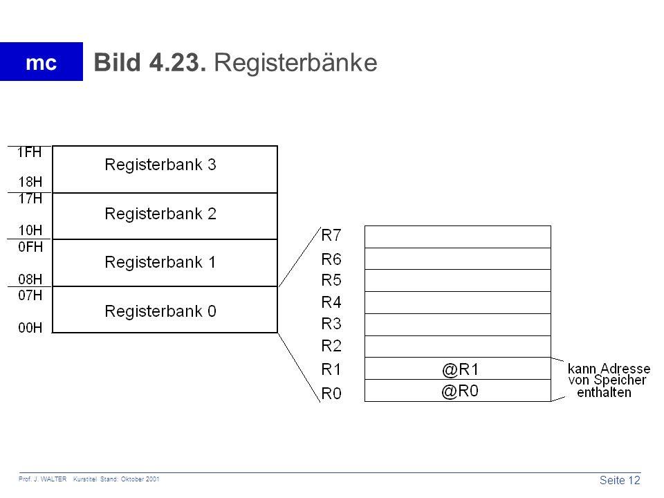 Bild 4.23. Registerbänke