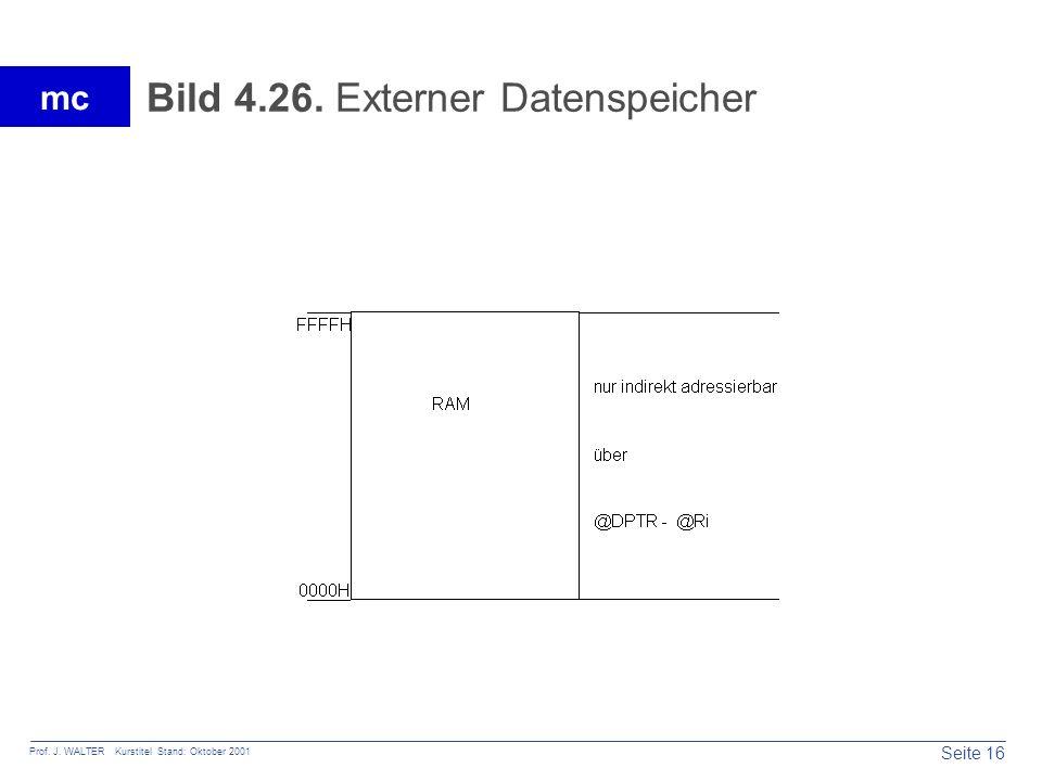 Bild 4.26. Externer Datenspeicher