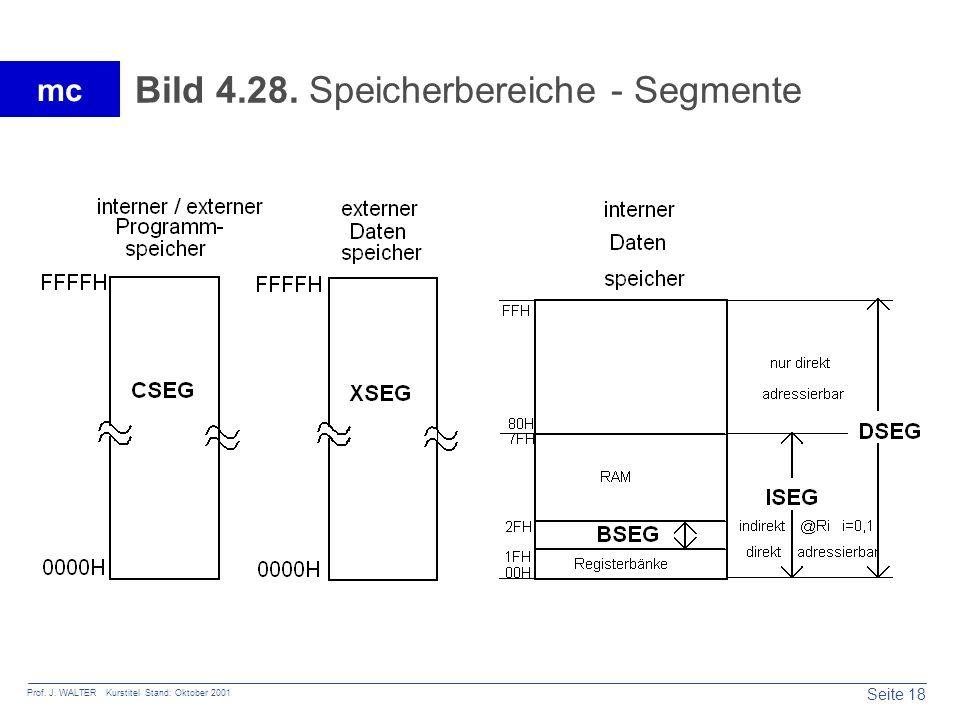 Bild 4.28. Speicherbereiche - Segmente