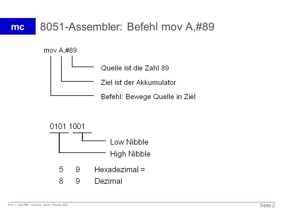 8051-Assembler: Befehl mov A,#89