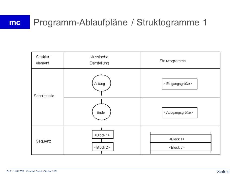 Programm-Ablaufpläne / Struktogramme 1