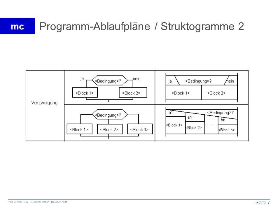 Programm-Ablaufpläne / Struktogramme 2
