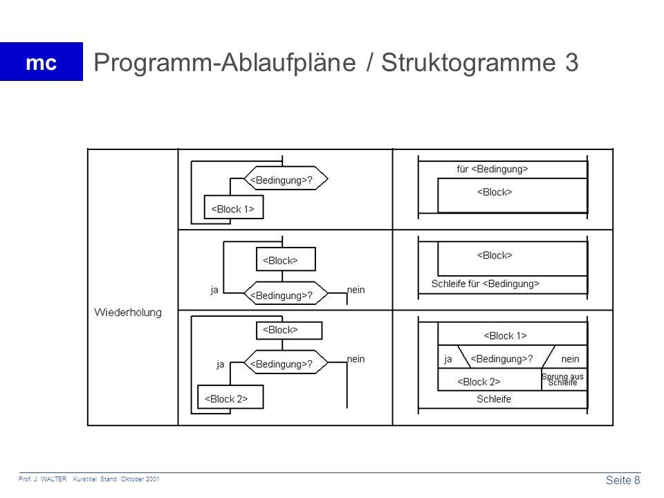 Programm-Ablaufpläne / Struktogramme 3