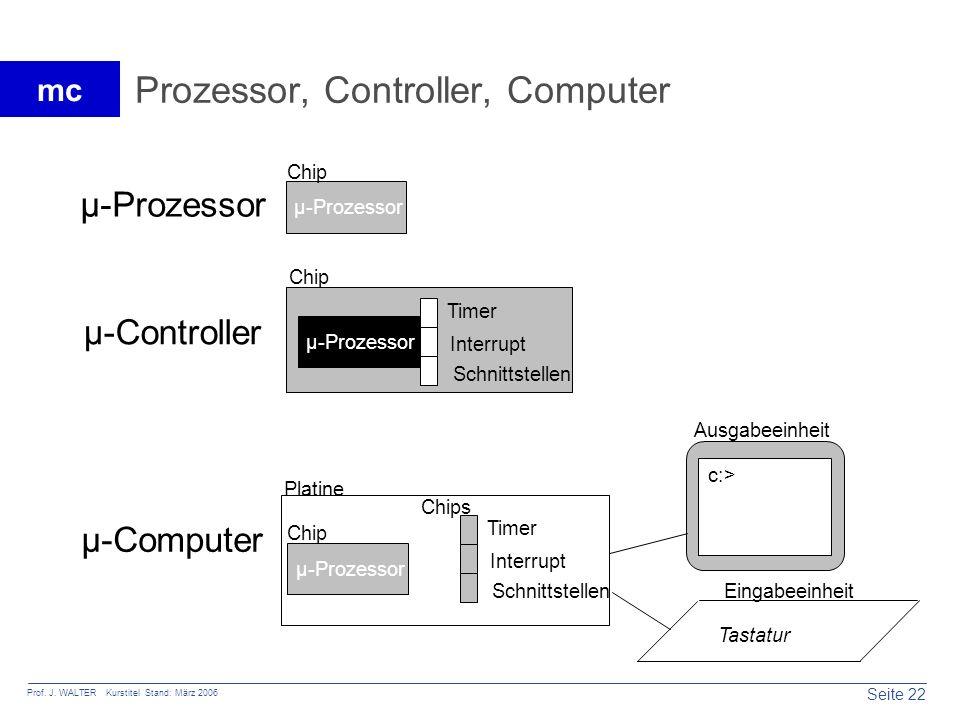Prozessor, Controller, Computer