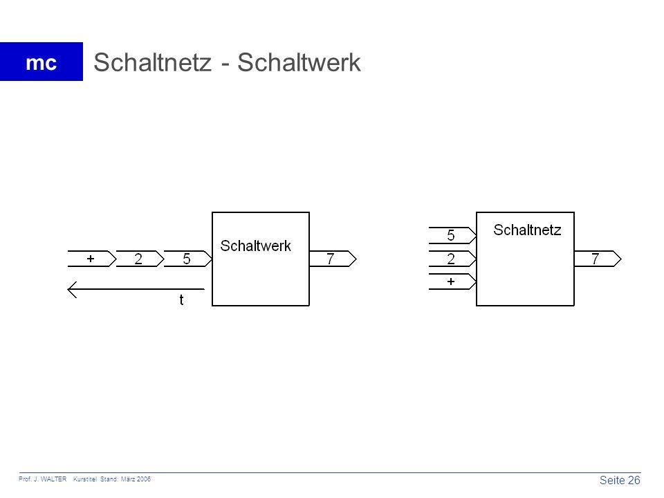 Schaltnetz - Schaltwerk