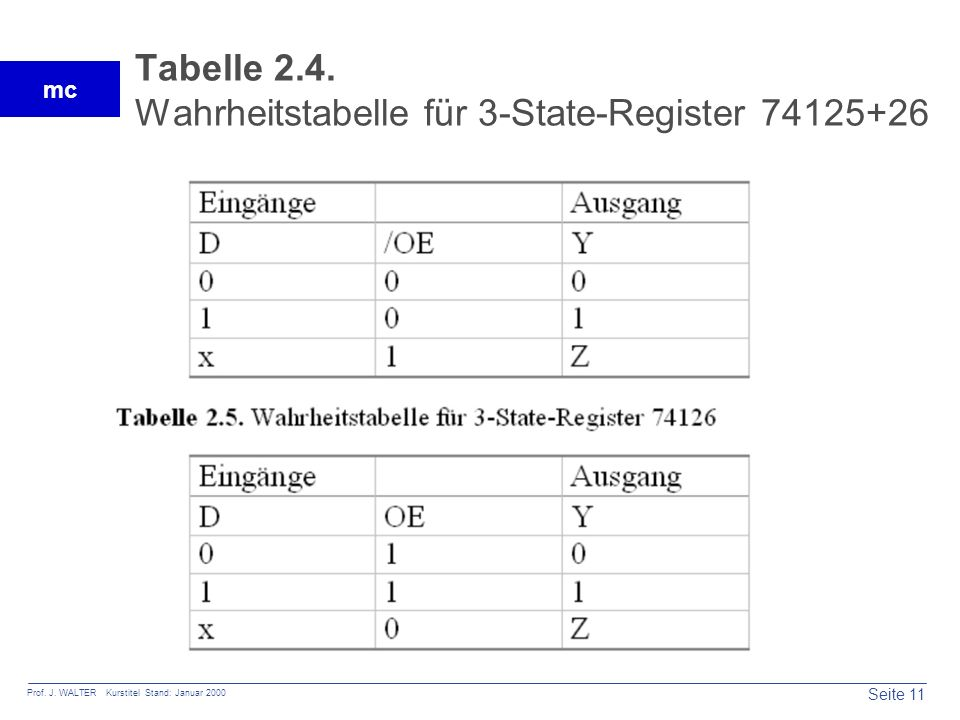 Tabelle 2.4. Wahrheitstabelle für 3-State-Register 74125+26
