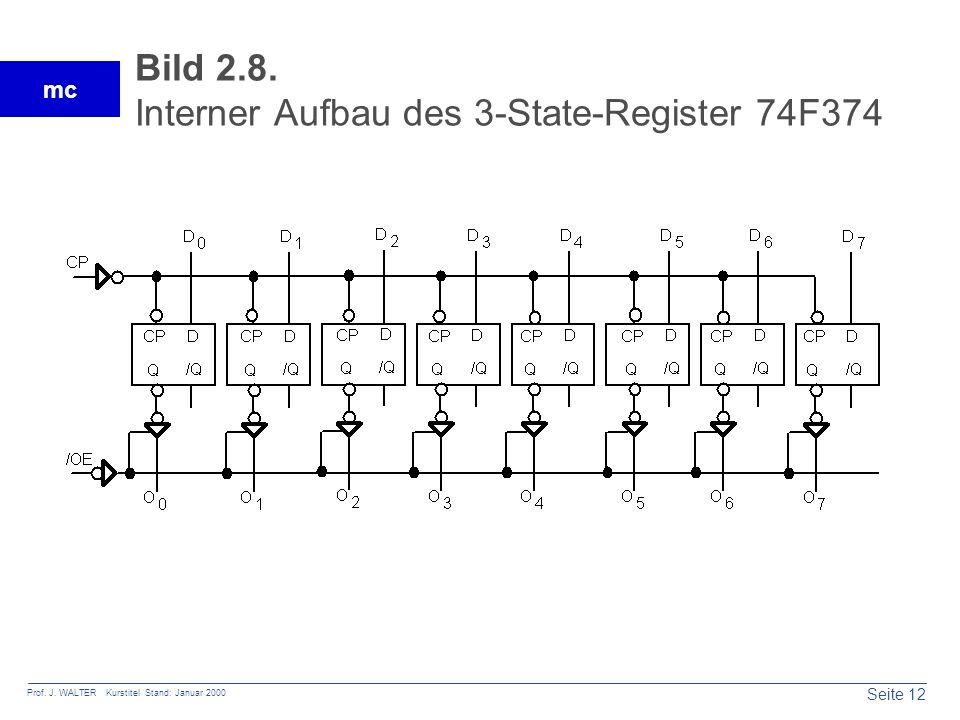 Bild 2.8. Interner Aufbau des 3-State-Register 74F374