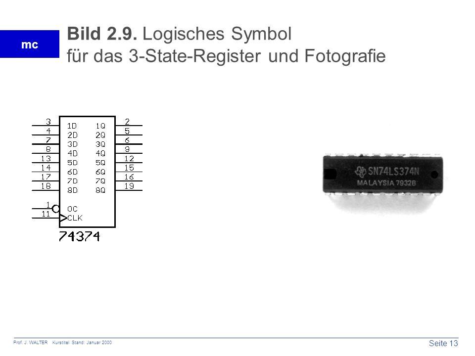 Bild 2.9. Logisches Symbol für das 3-State-Register und Fotografie