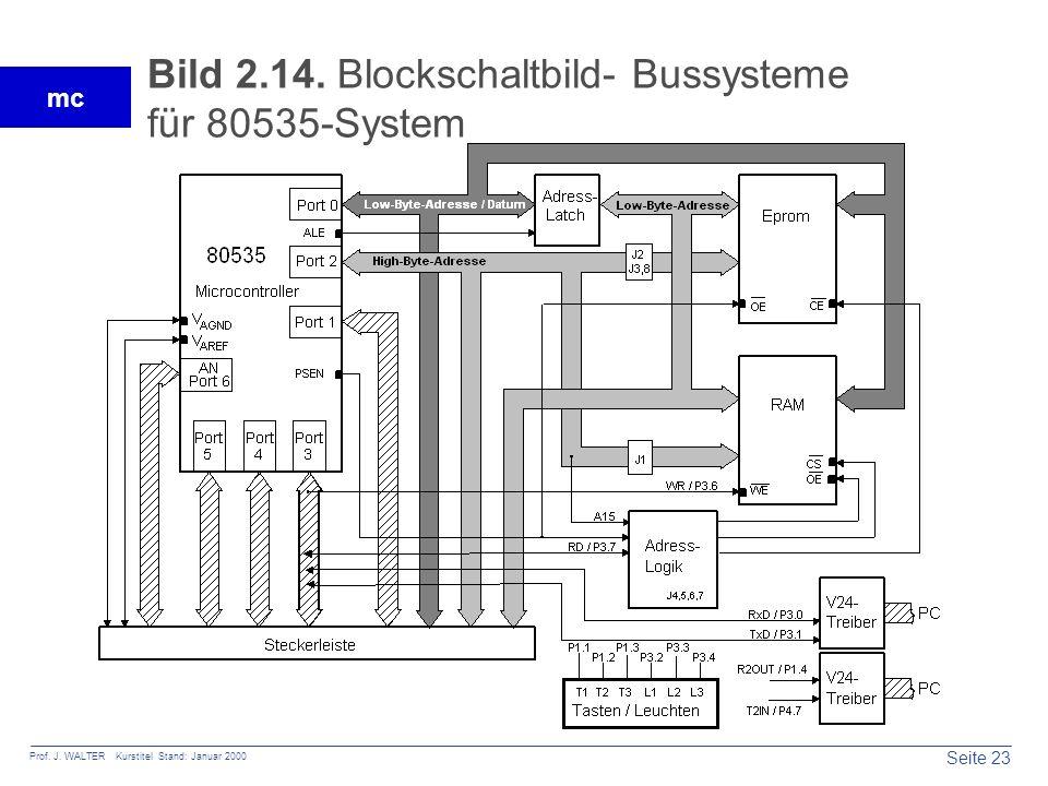 Bild 2.14. Blockschaltbild- Bussysteme für 80535-System