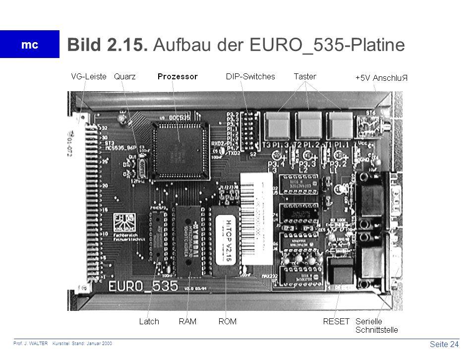 Bild 2.15. Aufbau der EURO_535-Platine