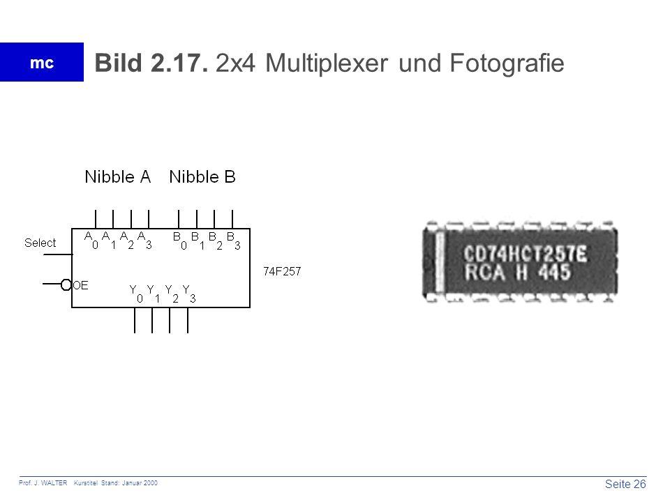 Bild 2.17. 2x4 Multiplexer und Fotografie