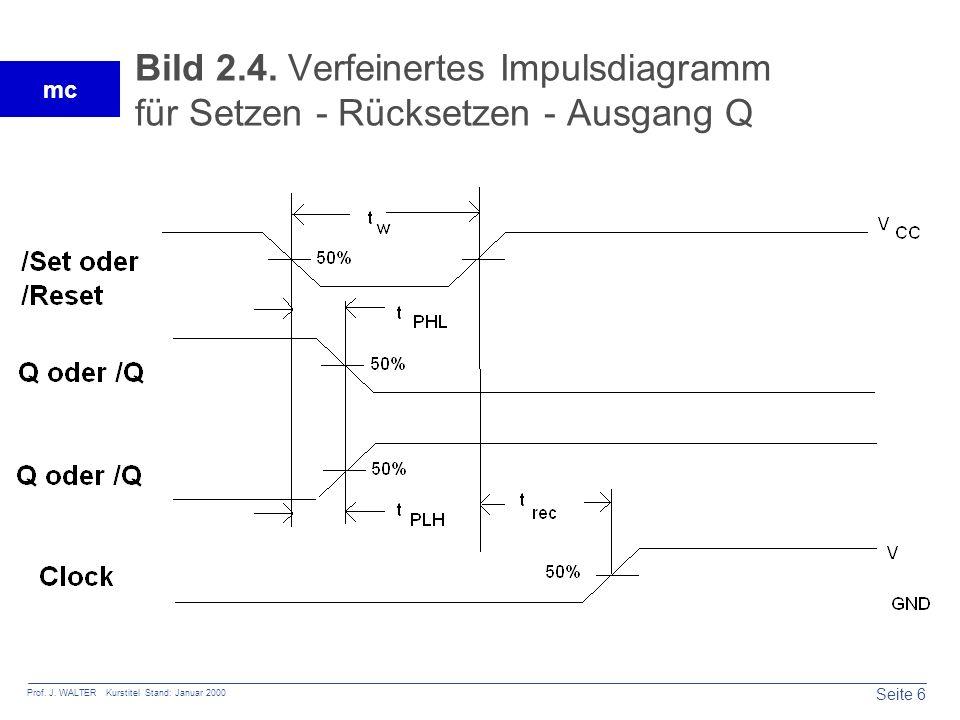 Bild 2.4. Verfeinertes Impulsdiagramm für Setzen - Rücksetzen - Ausgang Q