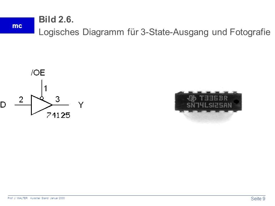 Bild 2.6. Logisches Diagramm für 3-State-Ausgang und Fotografie