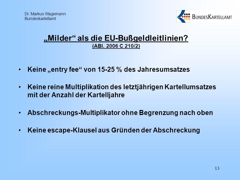 """""""Milder als die EU-Bußgeldleitlinien (ABl. 2006 C 210/2)"""