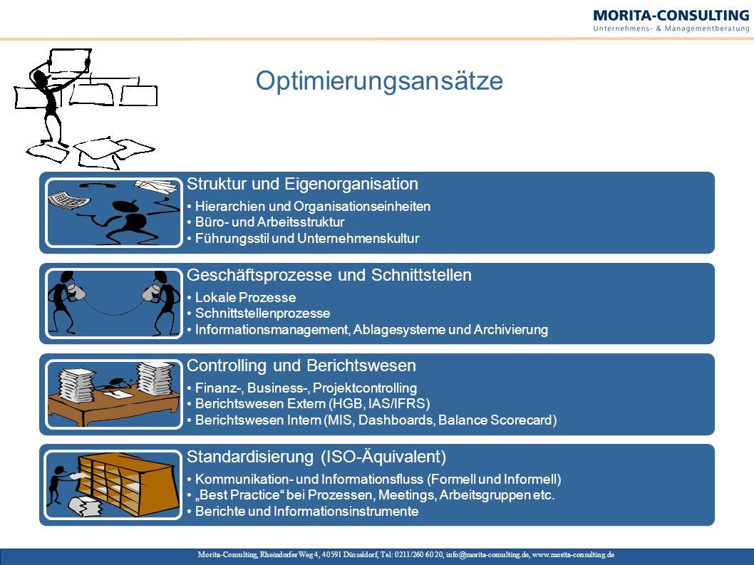Optimierungsansätze Morita-Consulting, Rheindorfer Weg 4, 40591 Düsseldorf, Tel: 0211/260 60 20, info@morita-consulting.de, www.morita-consulting.de.