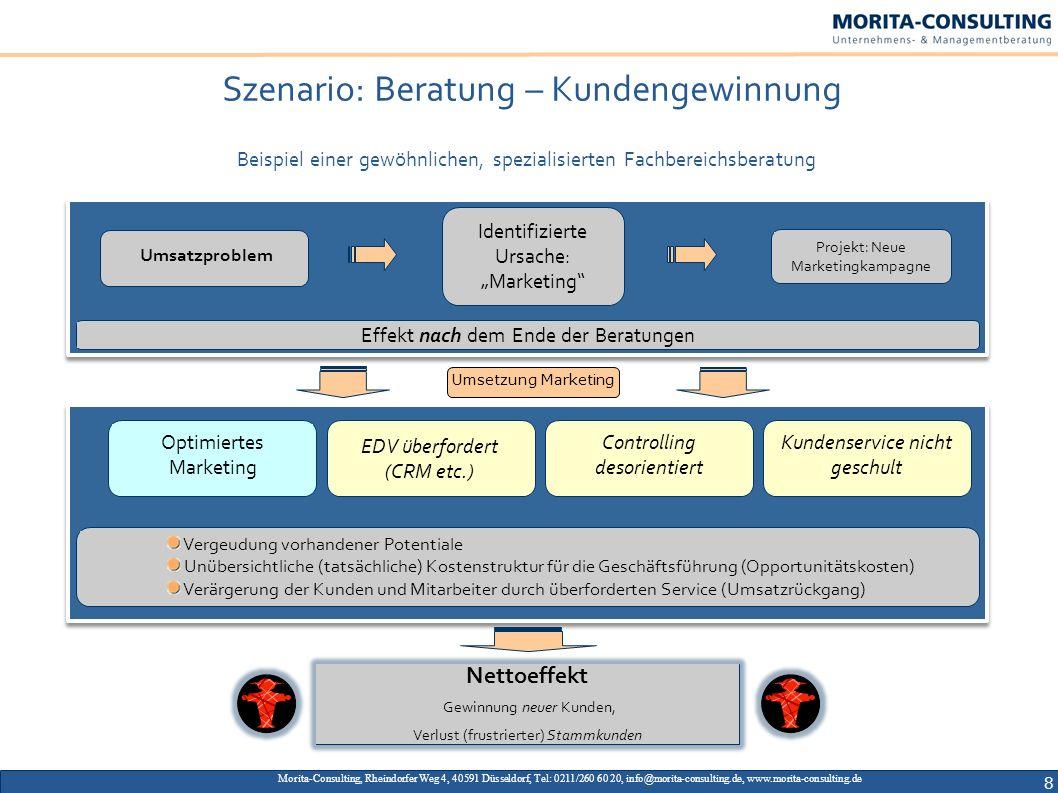 Szenario: Beratung – Kundengewinnung