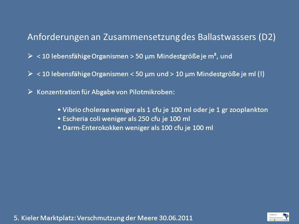 Anforderungen an Zusammensetzung des Ballastwassers (D2)