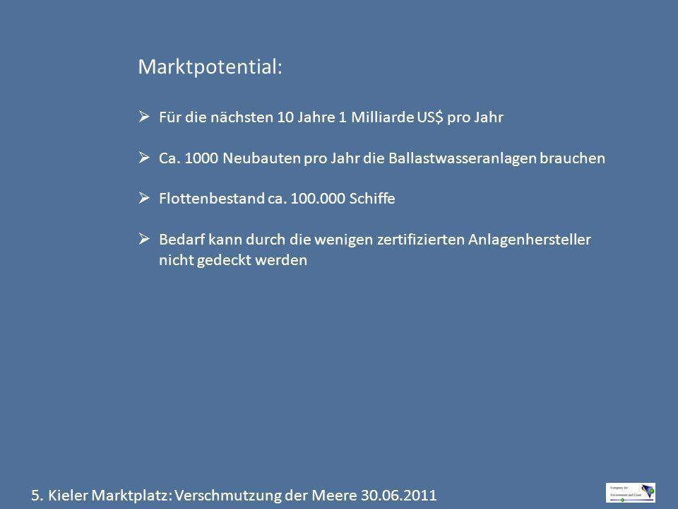 Marktpotential: Für die nächsten 10 Jahre 1 Milliarde US$ pro Jahr