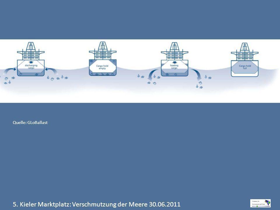 5. Kieler Marktplatz: Verschmutzung der Meere 30.06.2011