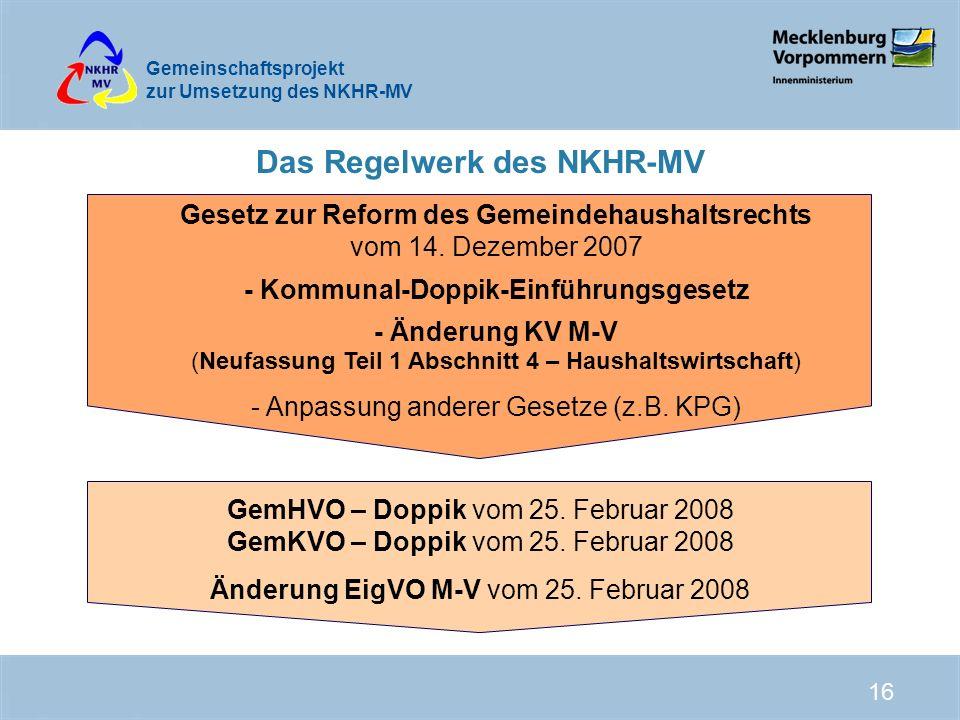 Das Regelwerk des NKHR-MV