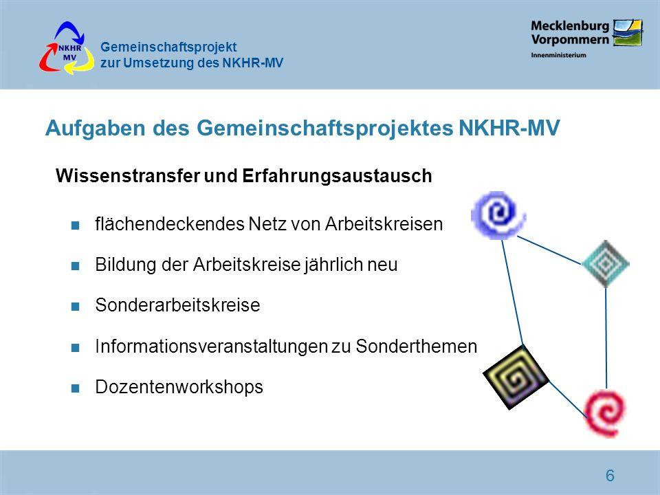 Aufgaben des Gemeinschaftsprojektes NKHR-MV