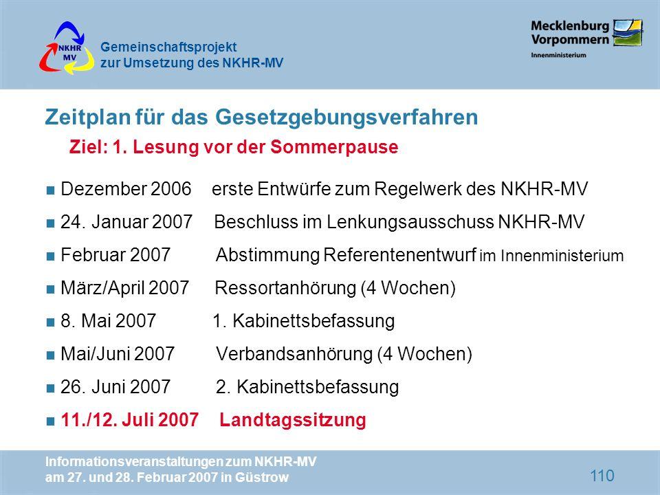 Zeitplan für das Gesetzgebungsverfahren Ziel: 1