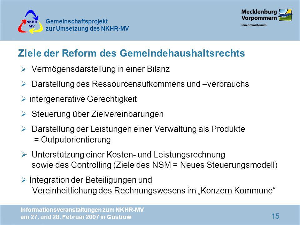 Ziele der Reform des Gemeindehaushaltsrechts