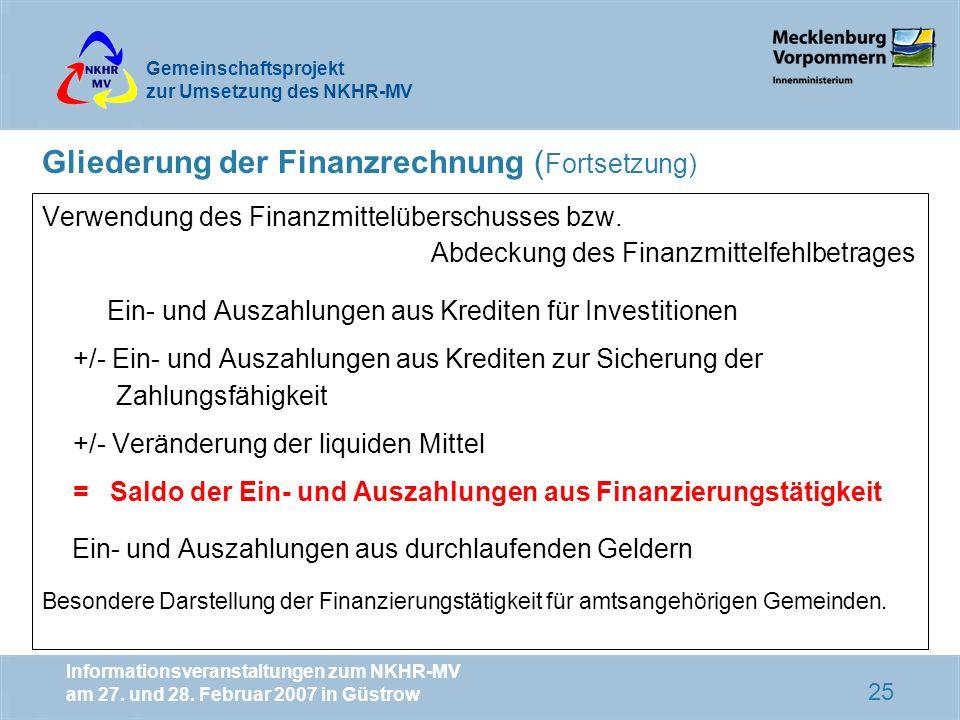 Gliederung der Finanzrechnung (Fortsetzung)