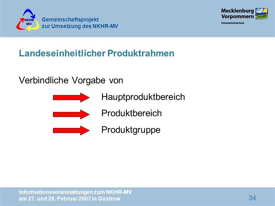 Landeseinheitlicher Produktrahmen
