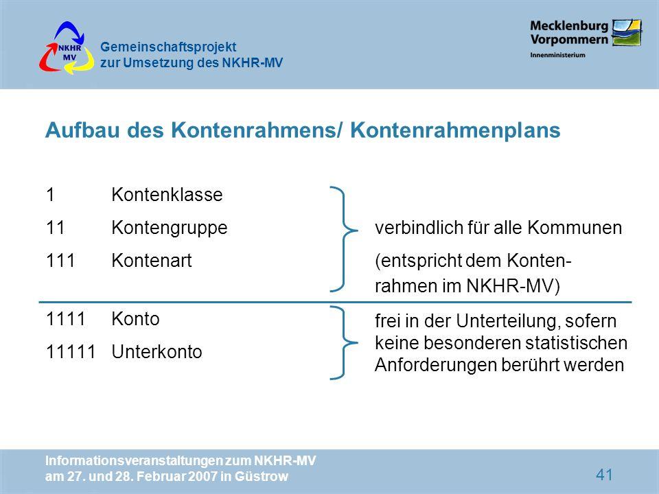 Aufbau des Kontenrahmens/ Kontenrahmenplans
