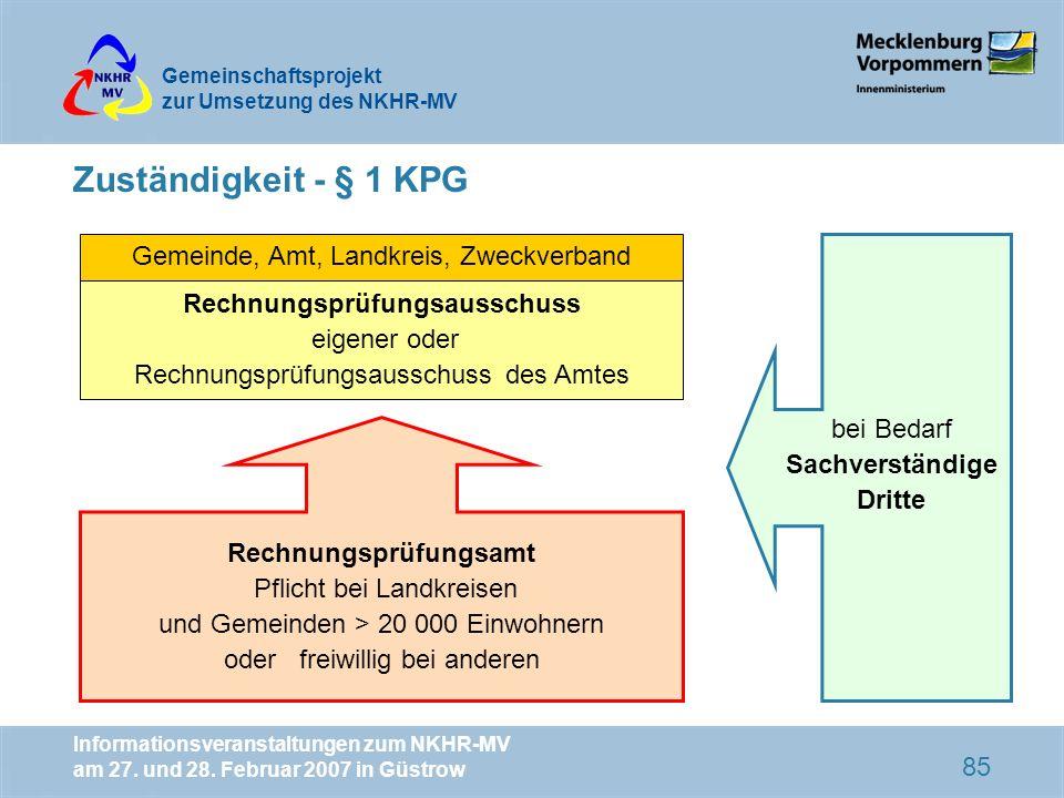 Zuständigkeit - § 1 KPG Gemeinde, Amt, Landkreis, Zweckverband