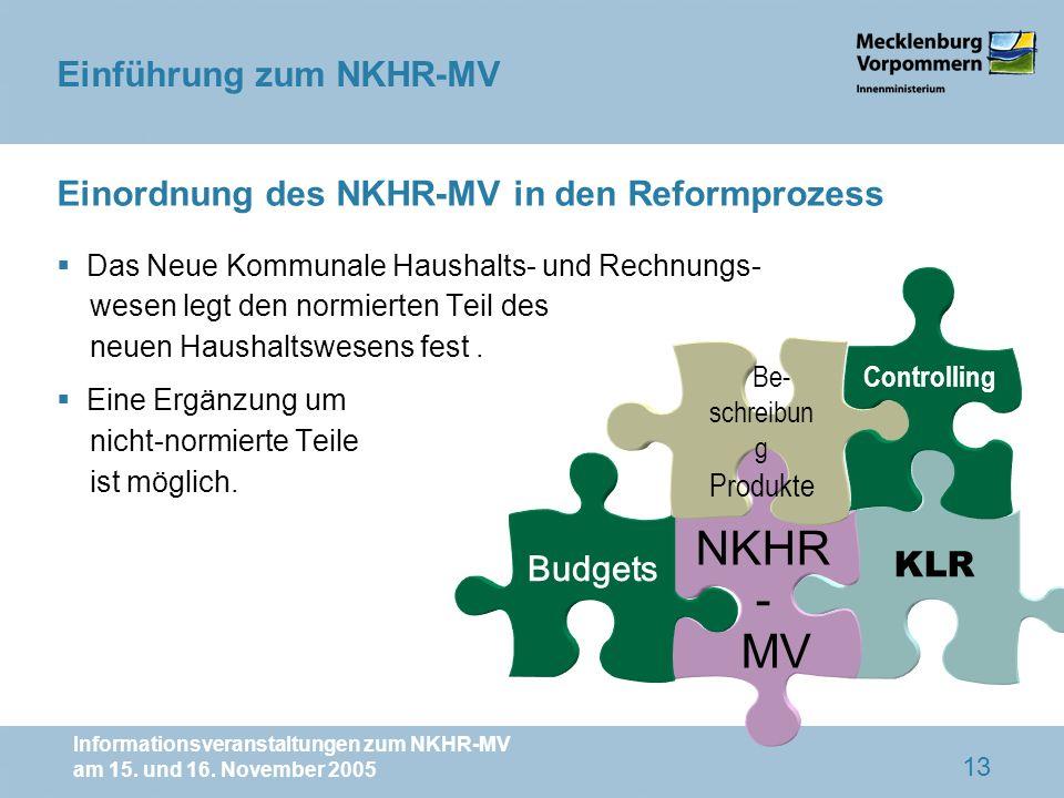 Einordnung des NKHR-MV in den Reformprozess