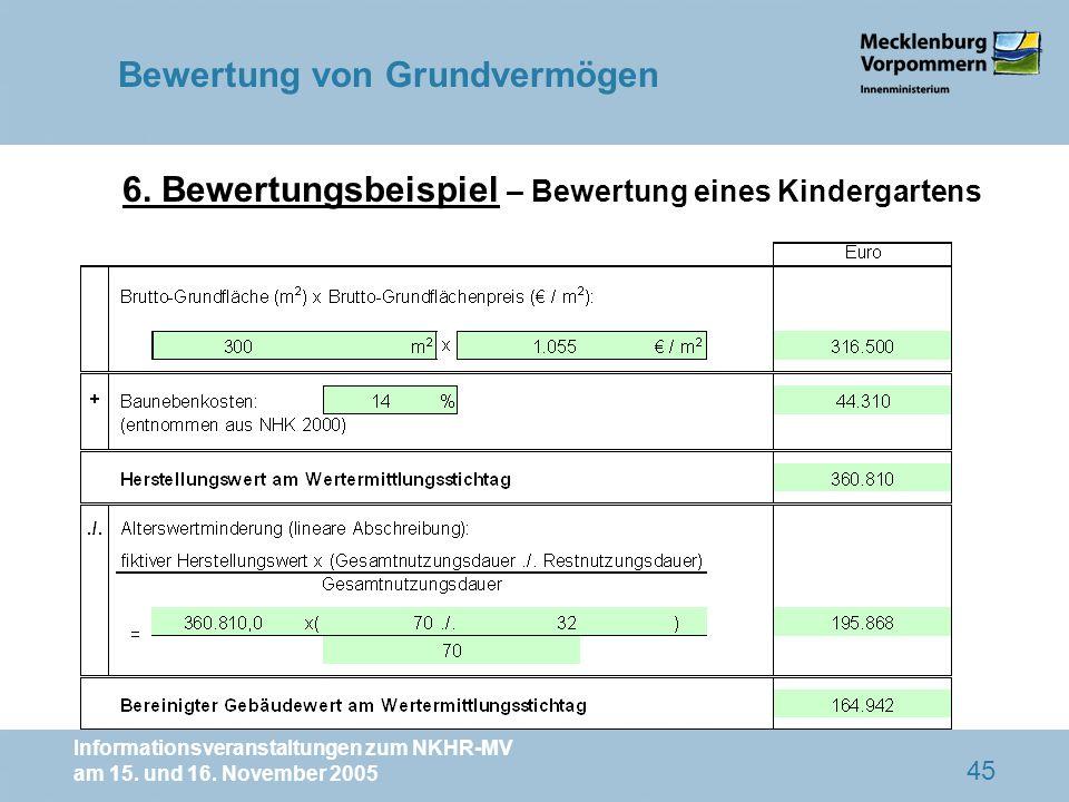 6. Bewertungsbeispiel – Bewertung eines Kindergartens