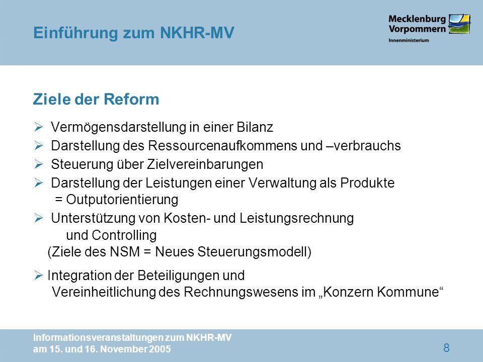 Einführung zum NKHR-MV