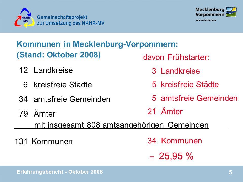 Kommunen in Mecklenburg-Vorpommern: (Stand: Oktober 2008)