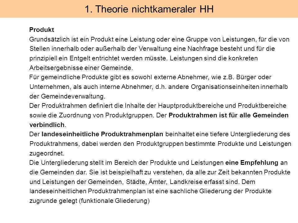 1. Theorie nichtkameraler HH