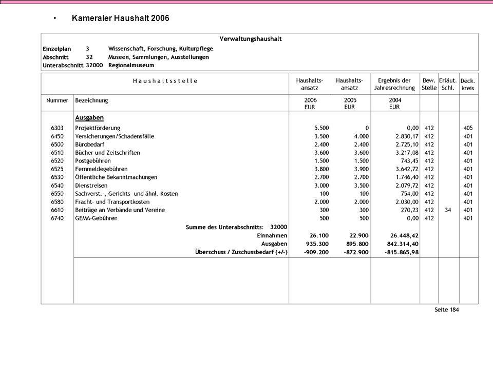 Kameraler Haushalt 2006