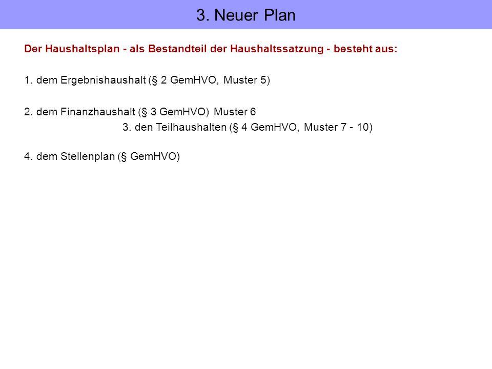 3. Neuer Plan Der Haushaltsplan - als Bestandteil der Haushaltssatzung - besteht aus: dem Ergebnishaushalt (§ 2 GemHVO, Muster 5)