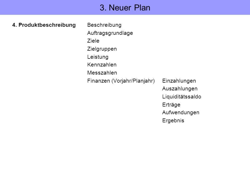 3. Neuer Plan