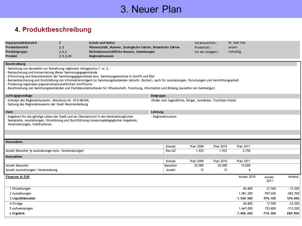 3. Neuer Plan 4. Produktbeschreibung