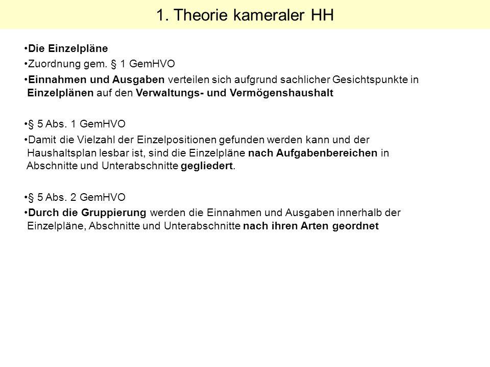 1. Theorie kameraler HH Die Einzelpläne Zuordnung gem. § 1 GemHVO