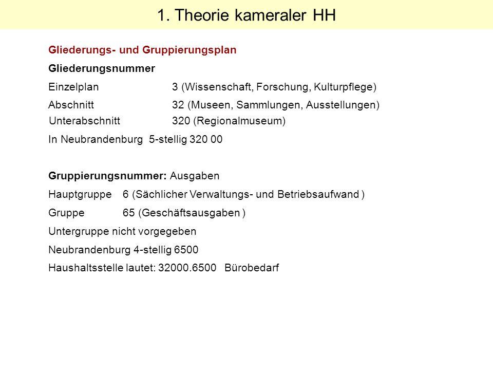 1. Theorie kameraler HH Gliederungs- und Gruppierungsplan